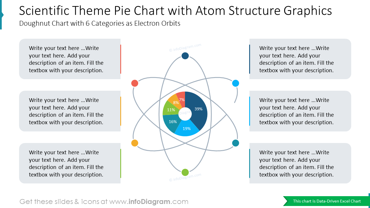 Scientific Theme Pie Chart with Atom Structure GraphicsDoughnut Chart with 6 Categories as Electron Orbits
