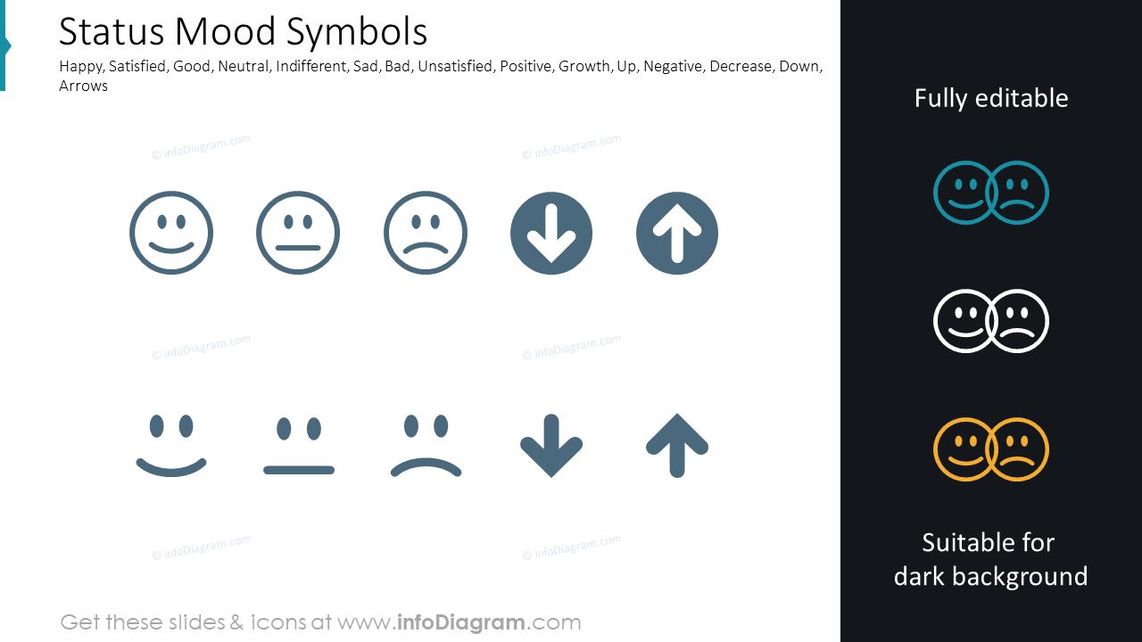 Status Mood Symbols