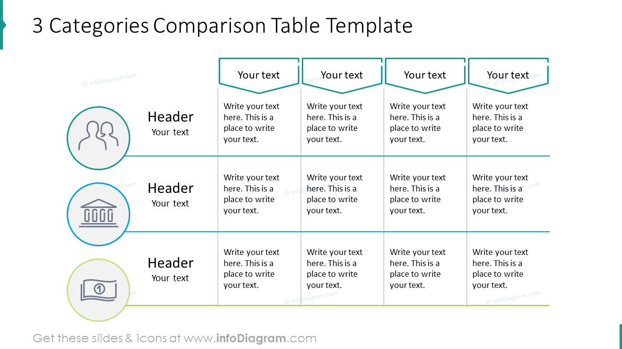 Three categories comparison table template