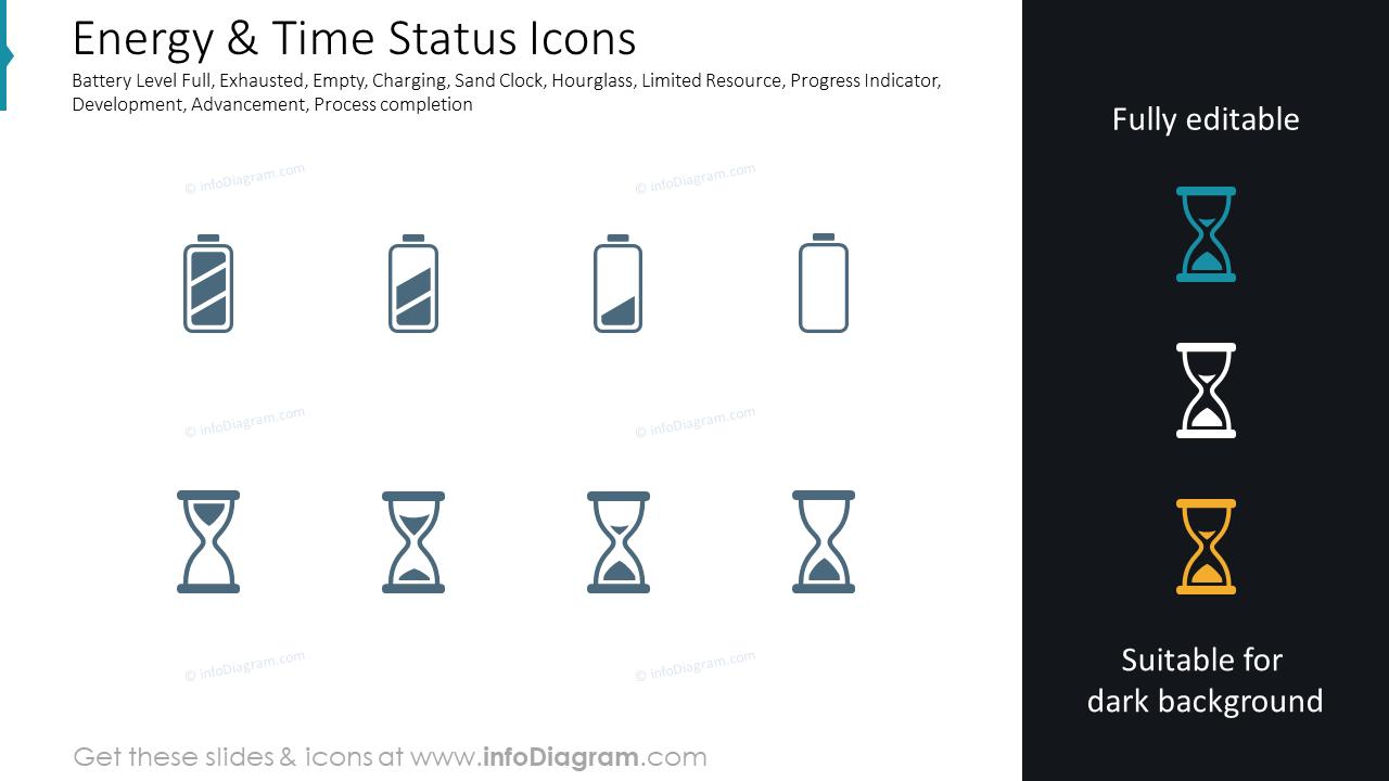 Energy & Time Status Icons