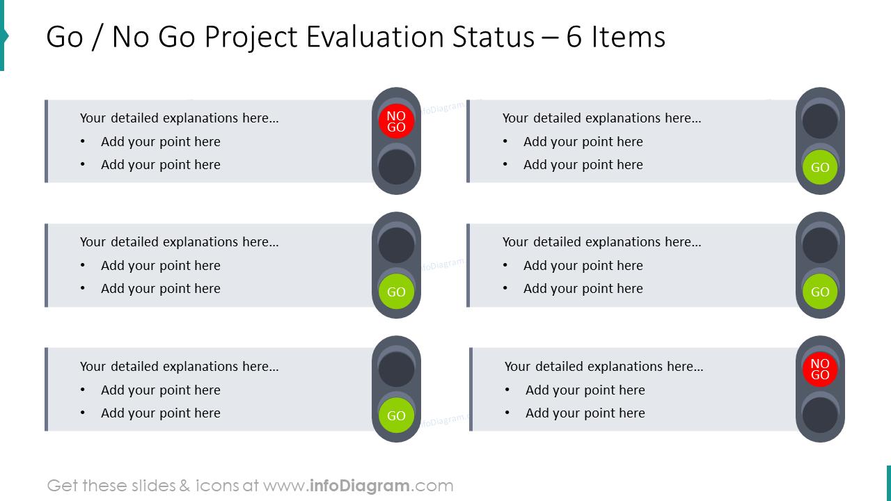 Go no go project evaluation status diagram for six items