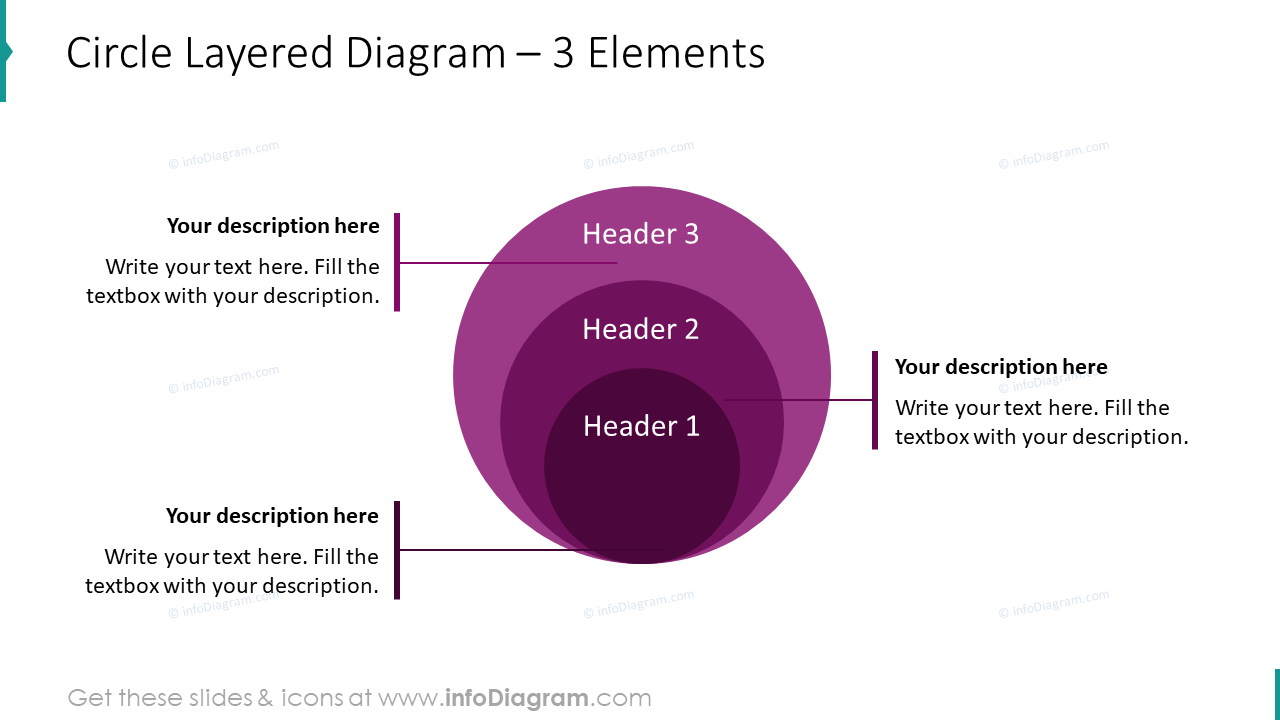 Circle layered diagram for 3 elements