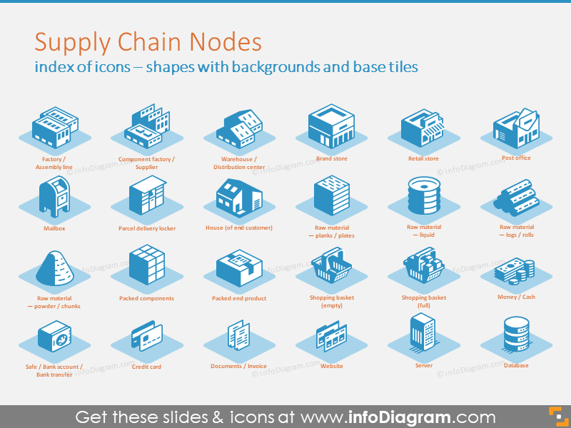 Supply Chain 3D icons set
