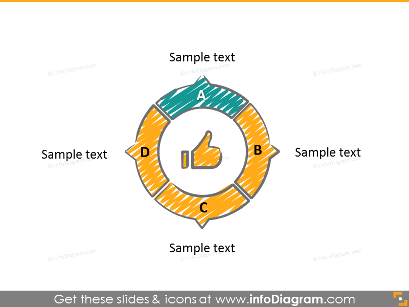 Circle diagram with 4 items