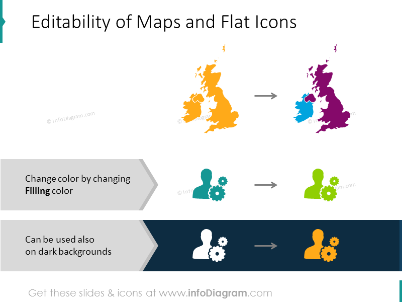 Editability of Maps and Flat Icons