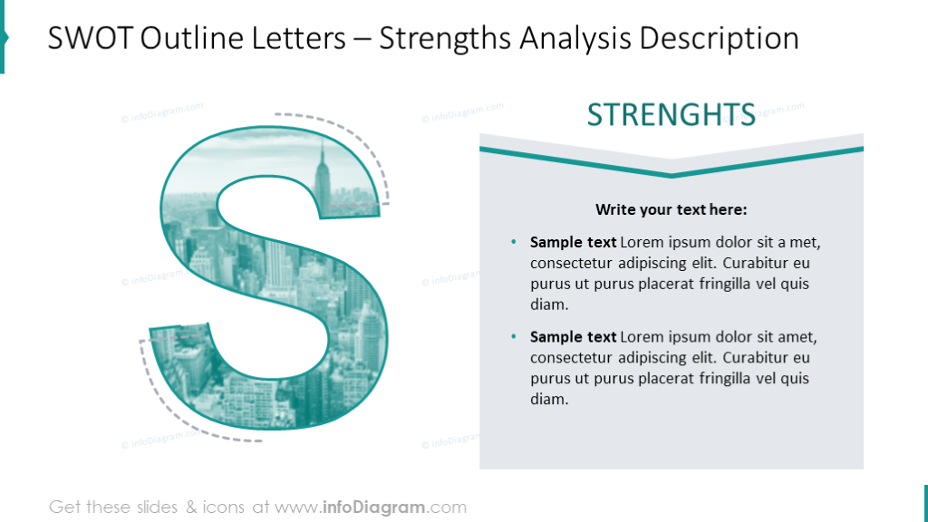 Strengths analysis chart with outline icon and text description