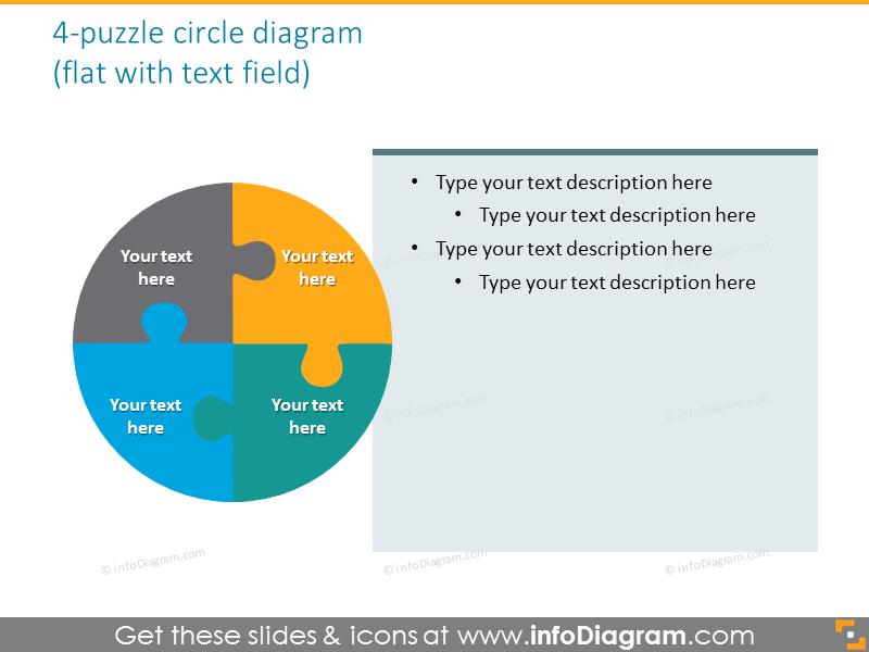 4-puzzled circle diagram example