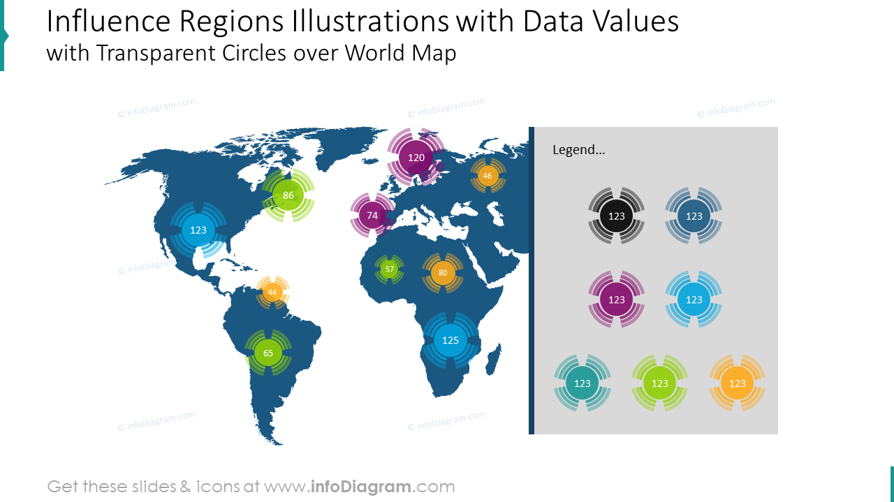 Influence regions illustrations with data values