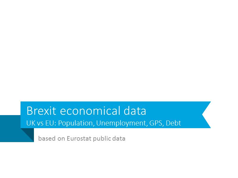 Brexit economical data