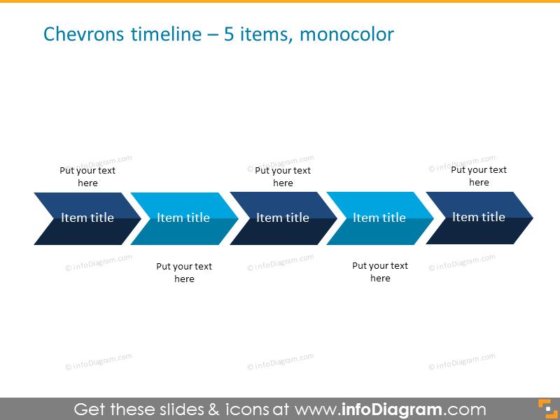 verticaltimelinetemplate for 5 items