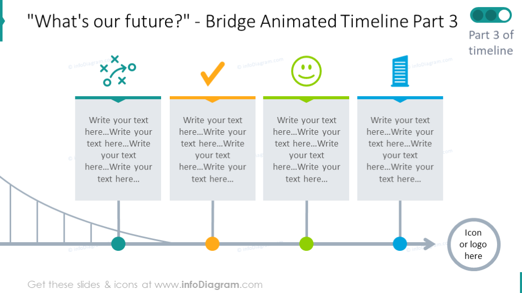 Bridge animated timeline withfour text placeholders and icons