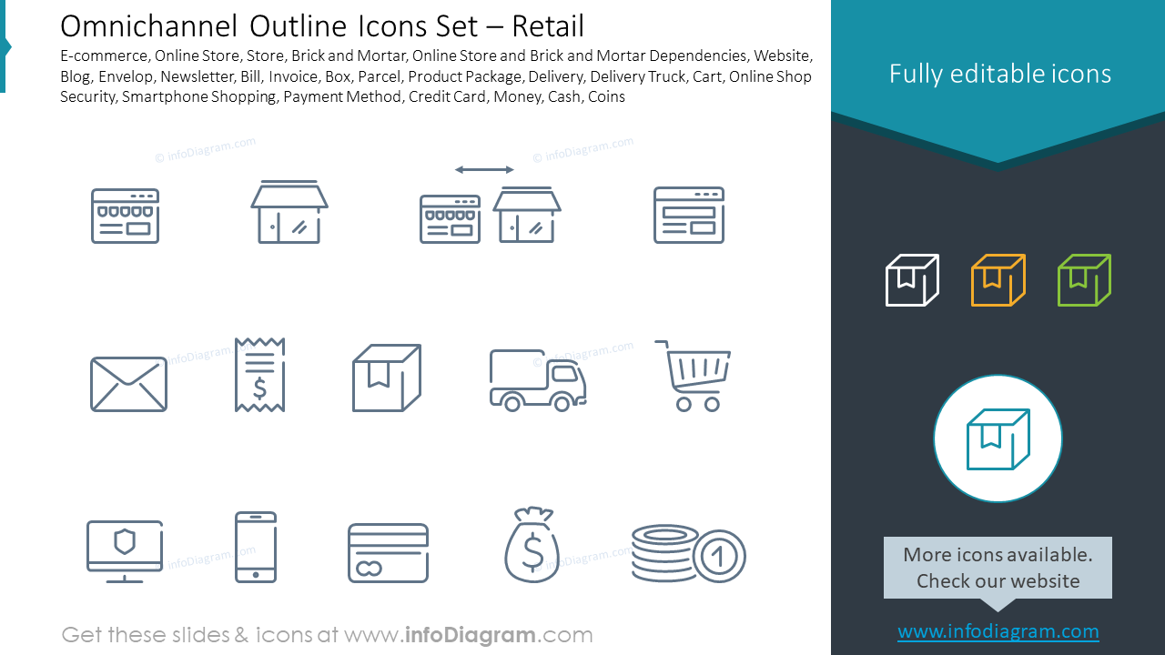 mnichannel Outline Icons Set – Retail