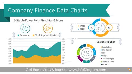 Company Finance Data Charts (PPT Template)