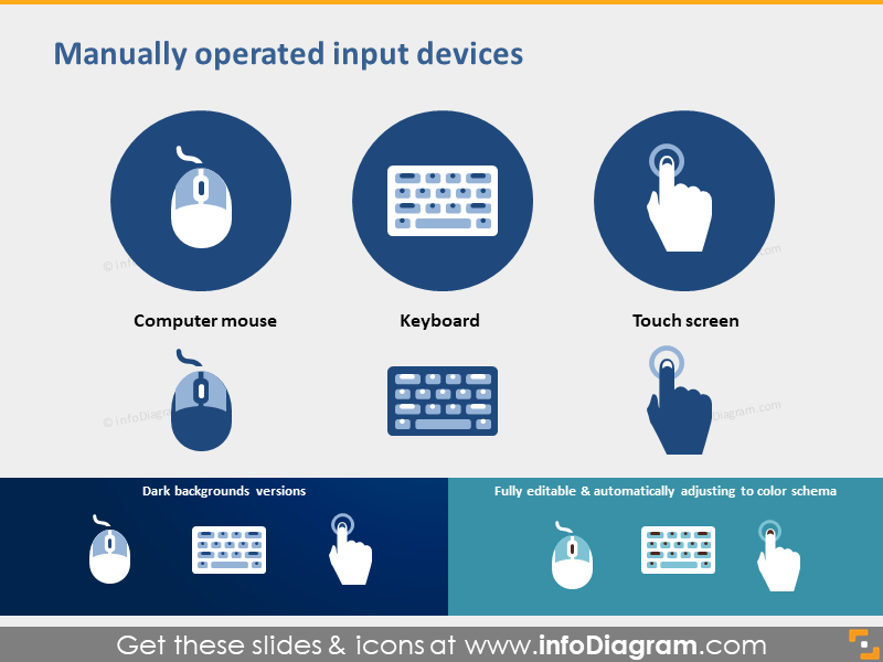 input devices clipart Keyboard Mouse Touch Screen pptx icon