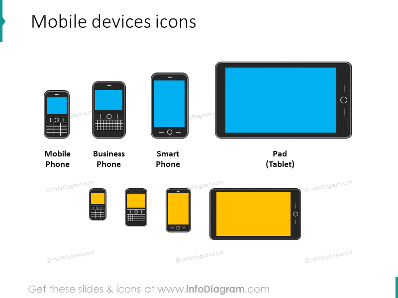 mobile cell phone smartphone ipad tablet powerpoint clipart icon