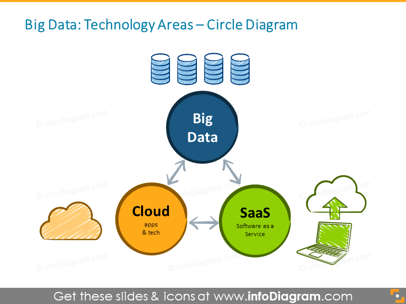 Big Data Technology Cloud SaaS icons
