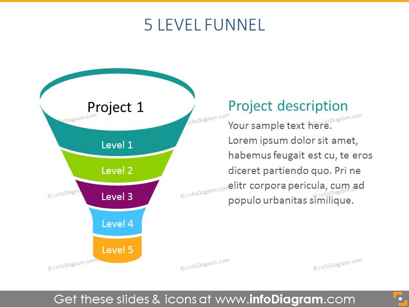 5 level funnel Infographics Diagram