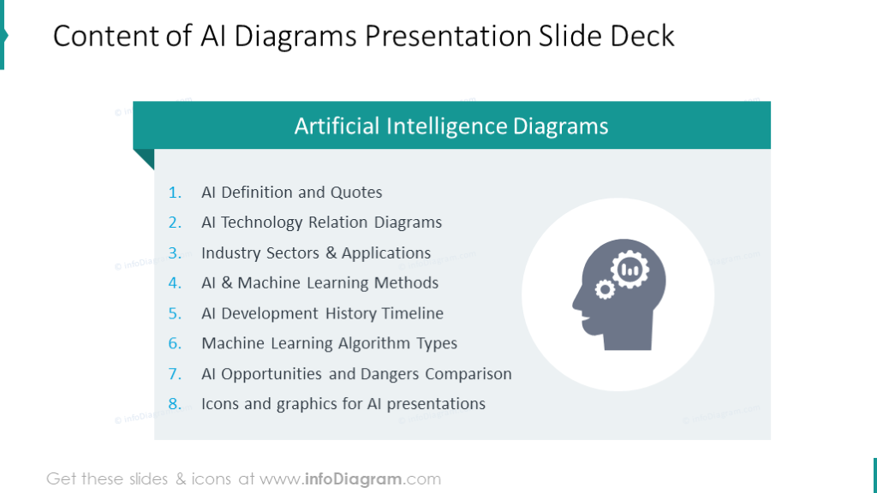 Artificial intelligence presentation slide deckcontent slide