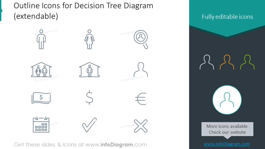 Example of the outline icons for decision tree diagram