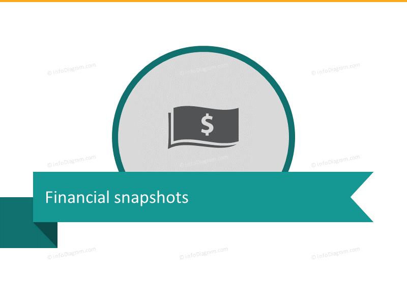 Retail Financial snapshots transition slide