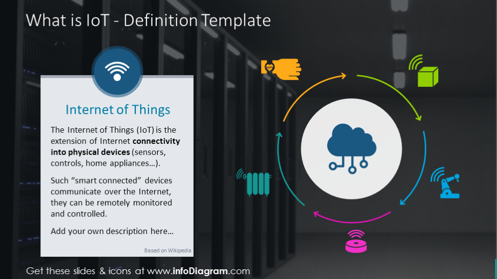 Iot definition template on a dark picture background with icons and text placeholder