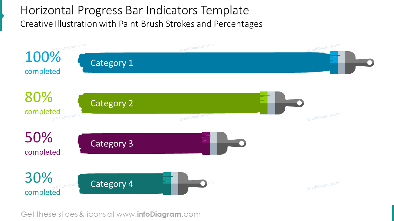 Horizontal progress bar indicators template