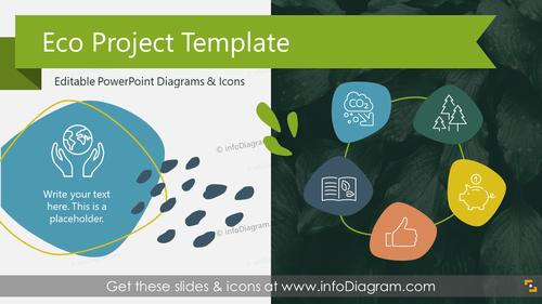 Creative Eco Green Project Presentation, Organic Blobs (PPT Template)