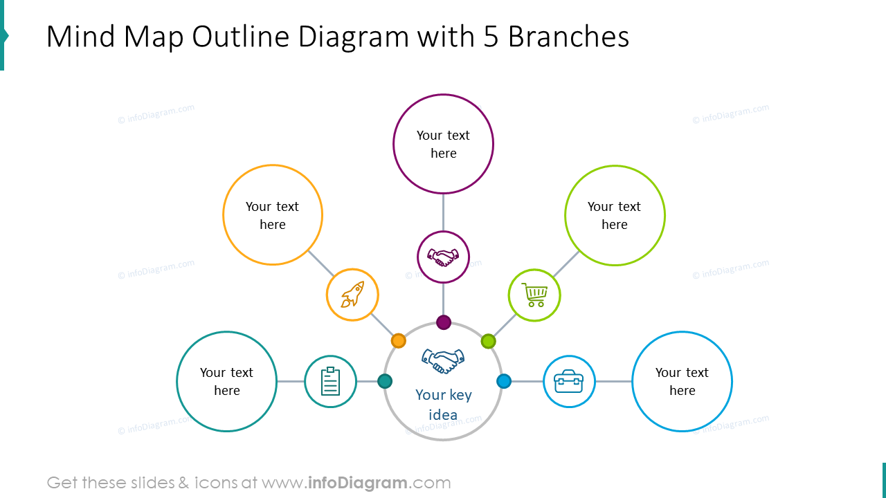 Mind map outline diagram with five branches