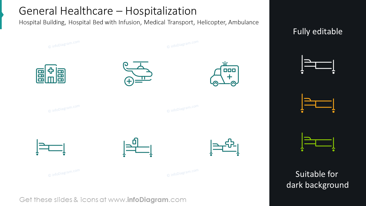 Hospitalization: hospital building, hospital bed with infusion