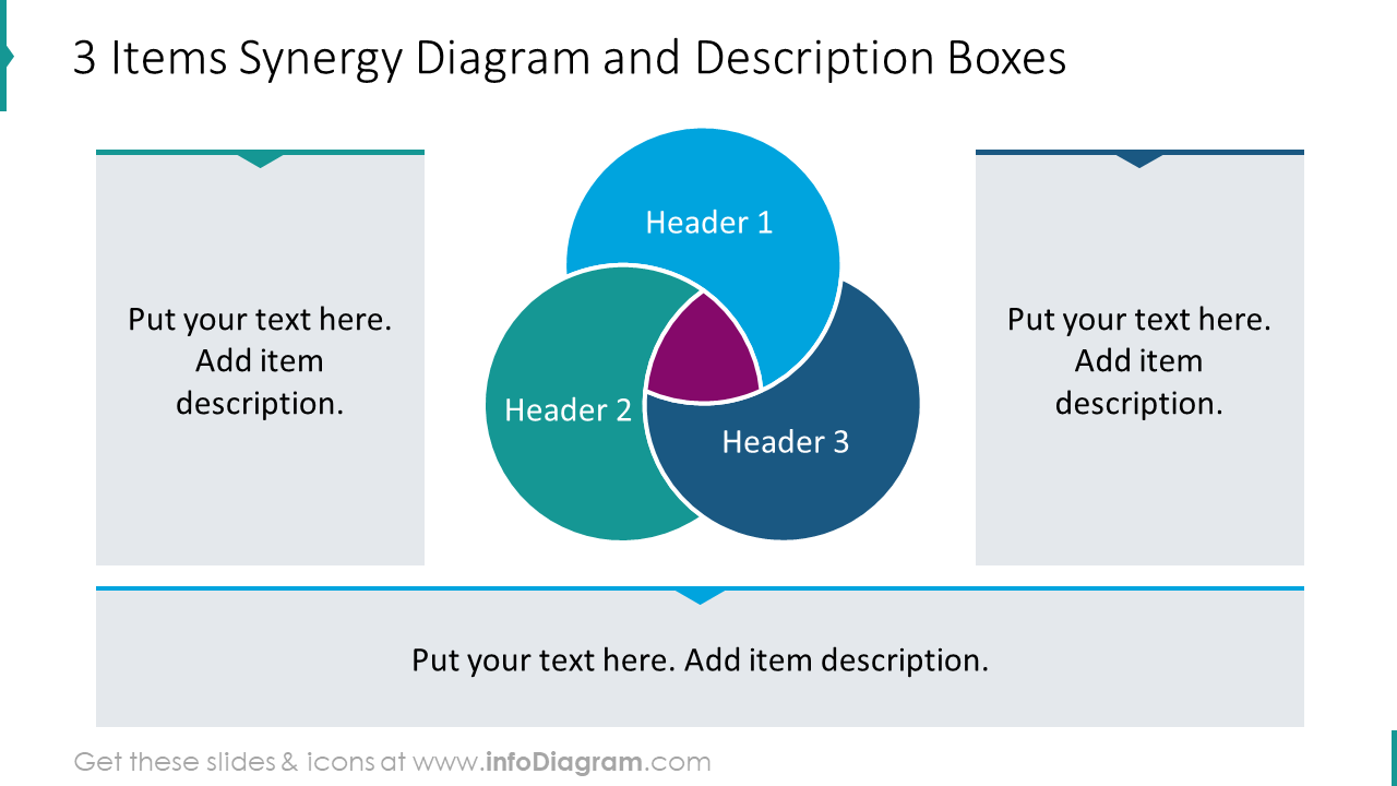 3 items synergy diagram with description boxes