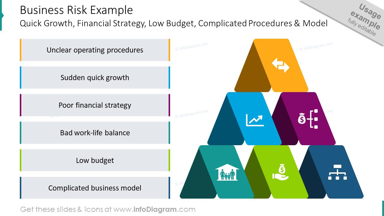 Business risk template slide