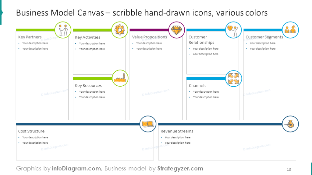 Business model canvas illustrated with scribble symbols and color