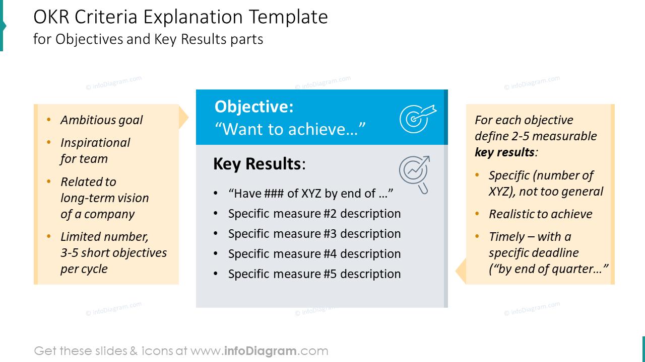 OKR criteria explanation template