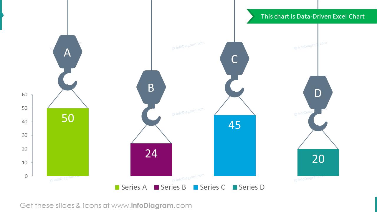 Bar chart crane diagram for 4 categories