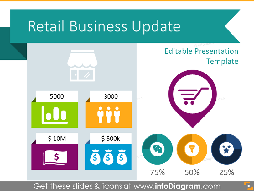 Retail Update Presentation Review Template (PPT icons and tables)