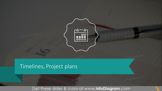 Timelines and Project Plans US Calendar