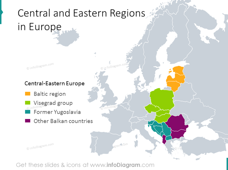Regions in Central Europe