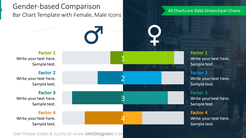 Gender-based comparison bar chart template