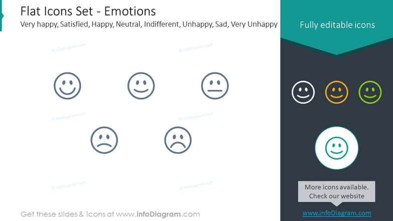 Flat icons set: emotions very happy, satisfied, happy, neutral