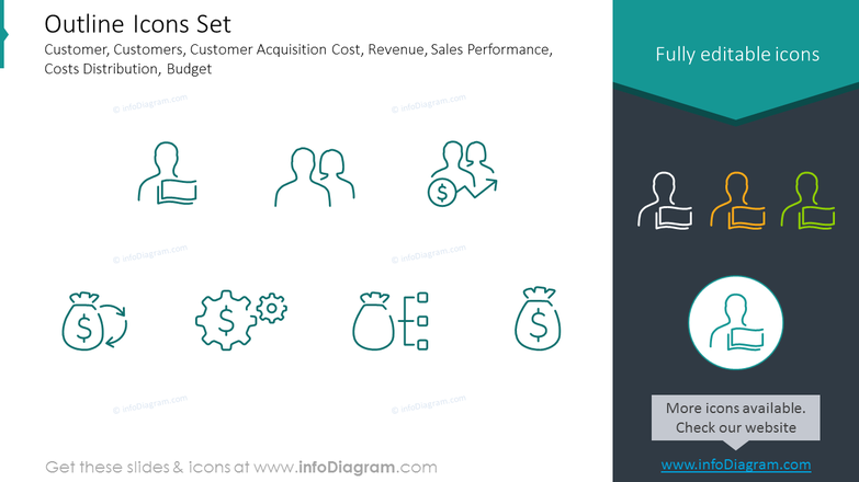 Icons set: Customer Acquisition, Sales Performance, Costs Distribution