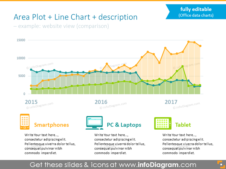 Line chart ppt template with plot area, description and markers
