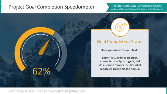 Project goal completion speedometer graphics