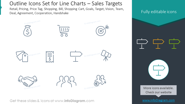 Outline icons set: sales targets, retail, pricing, price tag, shopping
