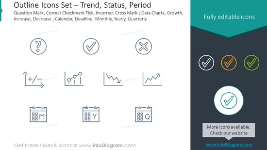 Outline icons set: trend, status, question mark, correct checkmark