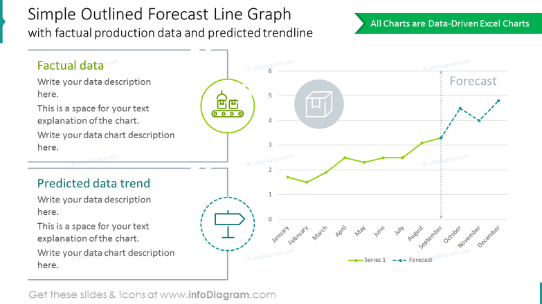 Forecast line graph in simple outline design
