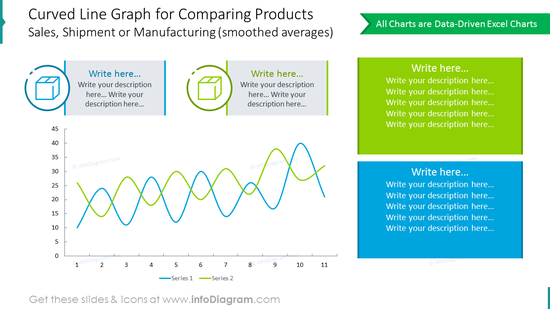 Product slide comparison illustrated with curved line graph