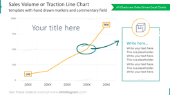 Traction line chart template with commentary fields
