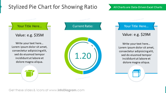 Stylized pie chart for showing ratio