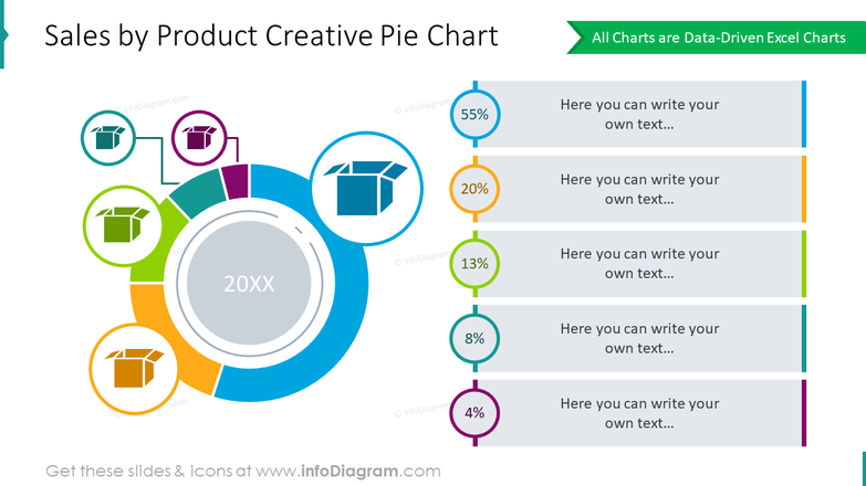 Sales by product creative illustrated with pie chart