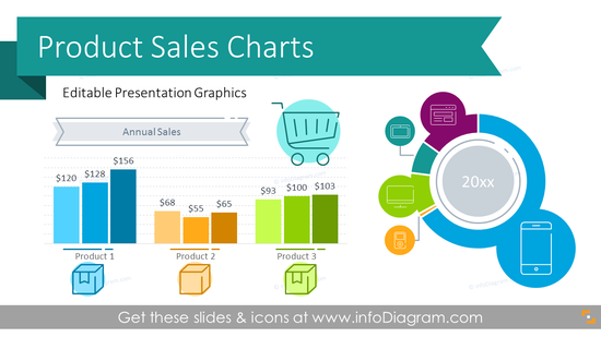 Product Sales Report Charts (PPT Template)